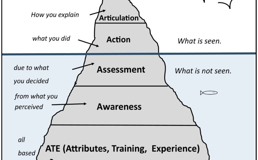 You Are What You ATE, Part II – Erik Kondo